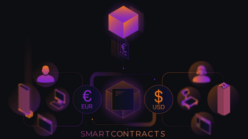 Qubic Smart Contracts