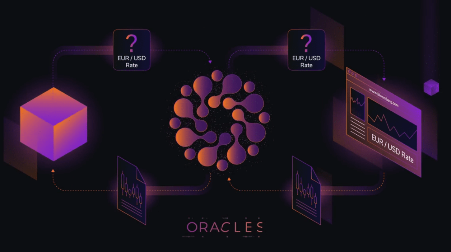 Qubic Oracles